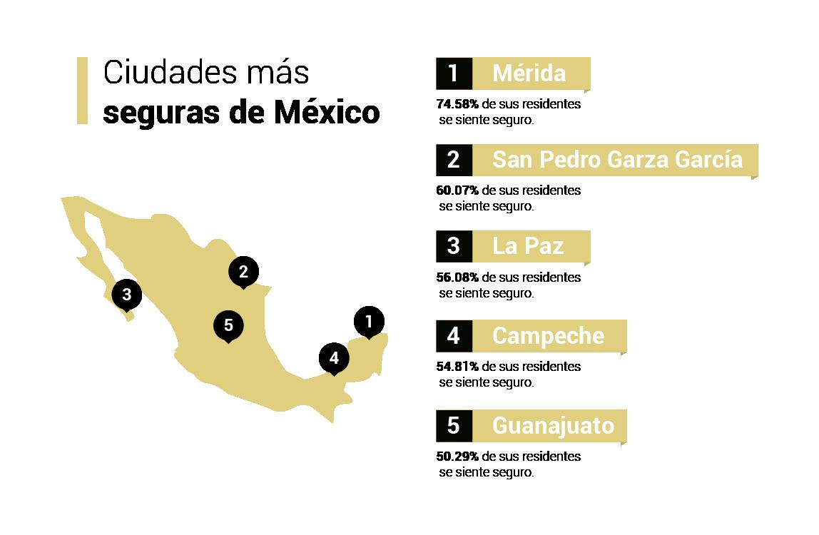 Ciudades-seguras-Mexico-1